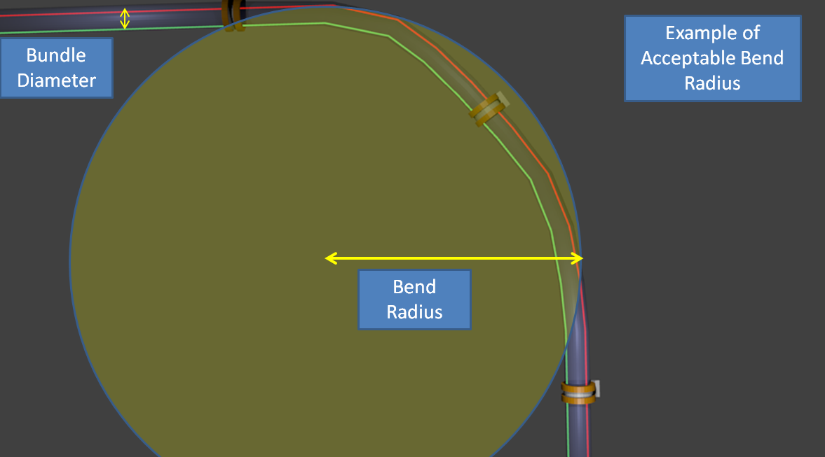 wire harness bend radius wire ampacity