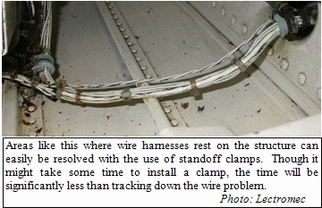 Article49 1 the scope of chafing on aircraft wire and its impact on wire aircraft wire harness at gsmportal.co