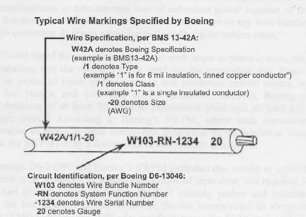 How to identify an aircraft wire to understand wire system ... Boeing Standards Wire Harness on wire sleeve, wire antenna, wire leads, wire holder, wire clothing, wire lamp, wire connector, wire nut, wire ball, wire cap,