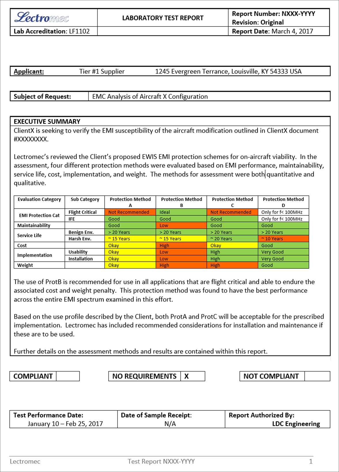 EMI Protection Assessment