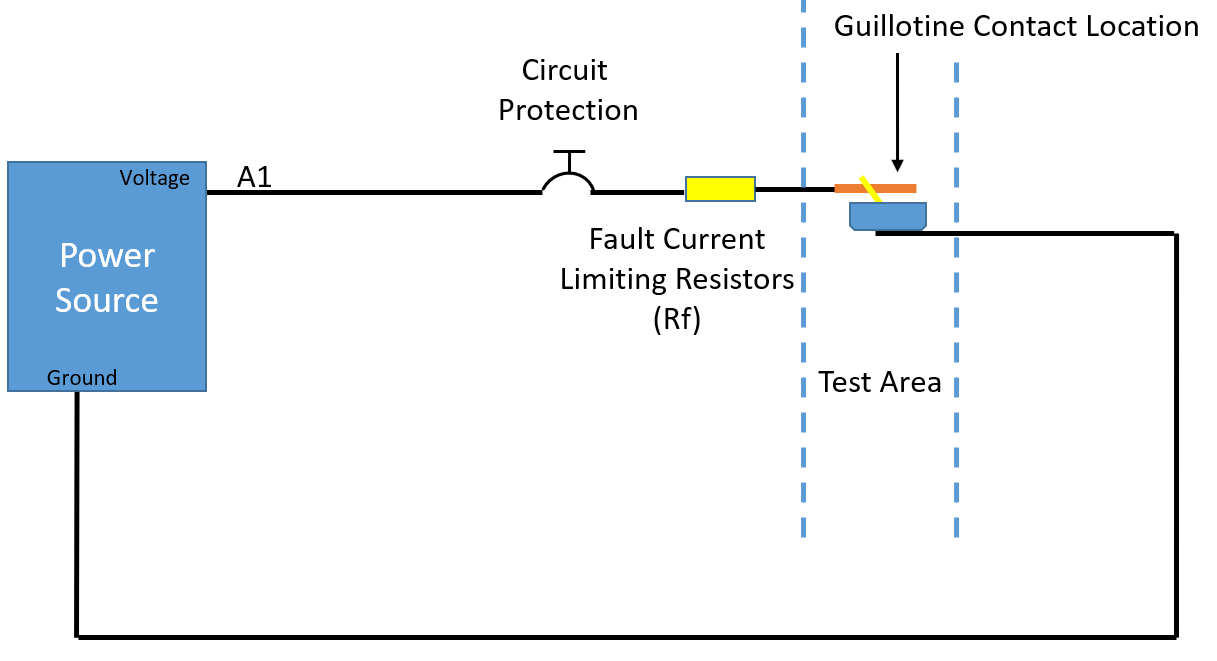 Testing The Performance Of Afcbs Lectromec Sample Circuit Diagram Guillotine Test Is A Quick For Evaluating Breaker This An Example
